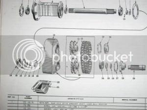 Farmall Super A Rear Axle Diagram | prandofacilco