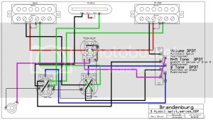 Potential Wiring Diagram for HHH Strat