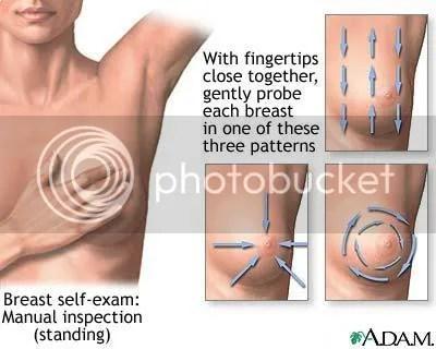 Adam Samopregledovanje dojk