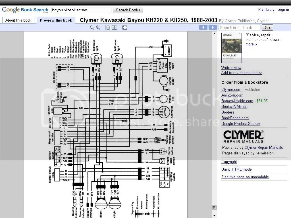 hight resolution of bayou 220 wiring schematic wiring diagram view kawasaki