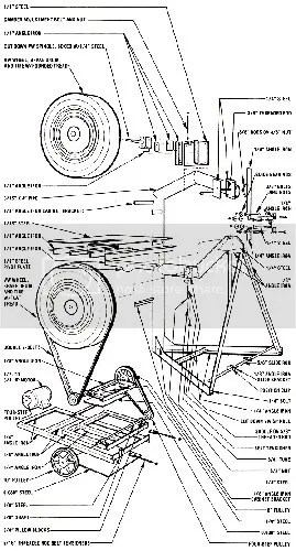 Diy Bandsaw Mill Plans Free