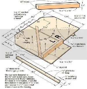 table saw jig plans
