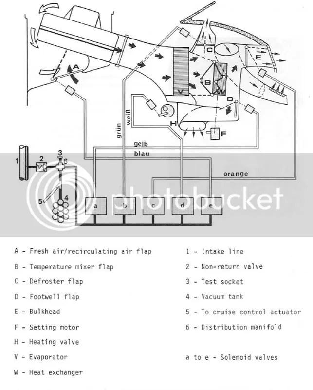 Pic or color diagram of HVAC Vac manifold under HVAC box