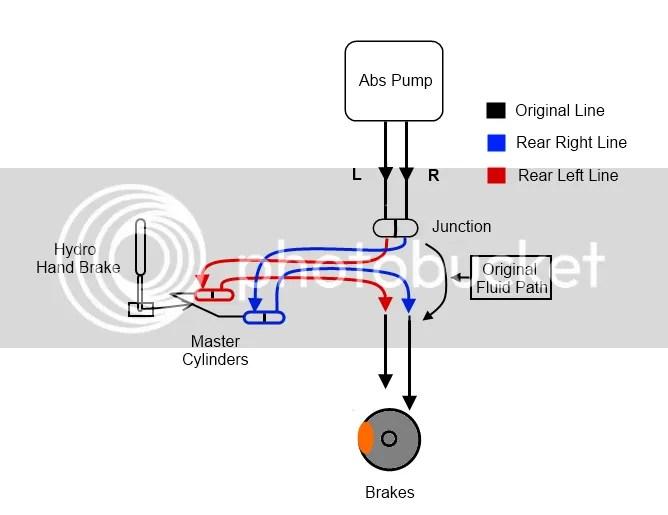 Hydraulic Hand Brake