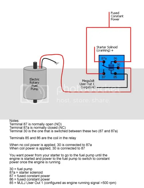edis 4 wiring diagram whirlpool ultimate care ii washer parts megajolt with kjet: fuel pump relay