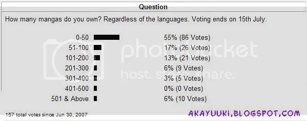Blog Poll 071507.