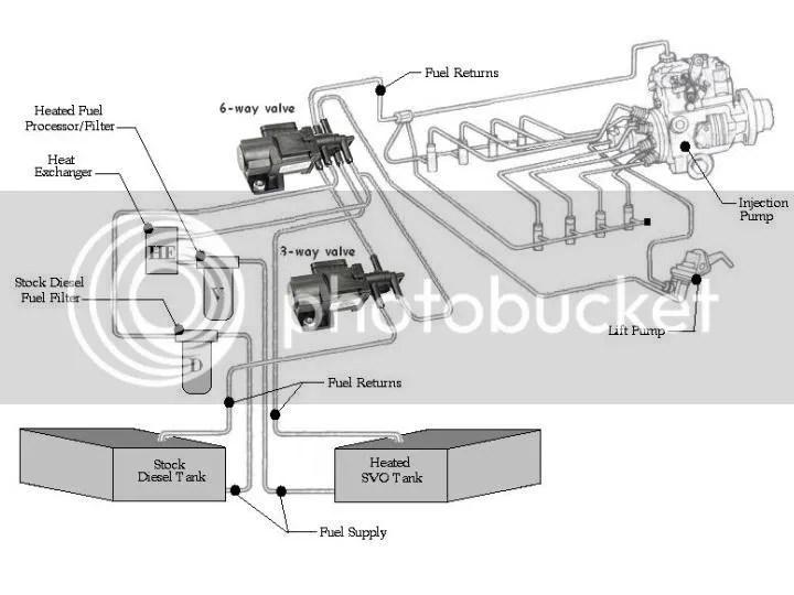 7 3 Fuel System Diagram Of Engine, 7, Free Engine Image