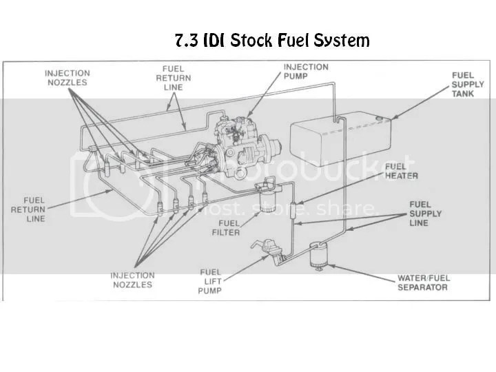 7 3 Powerstroke Injector Parts Diagrams, 7, Free Engine