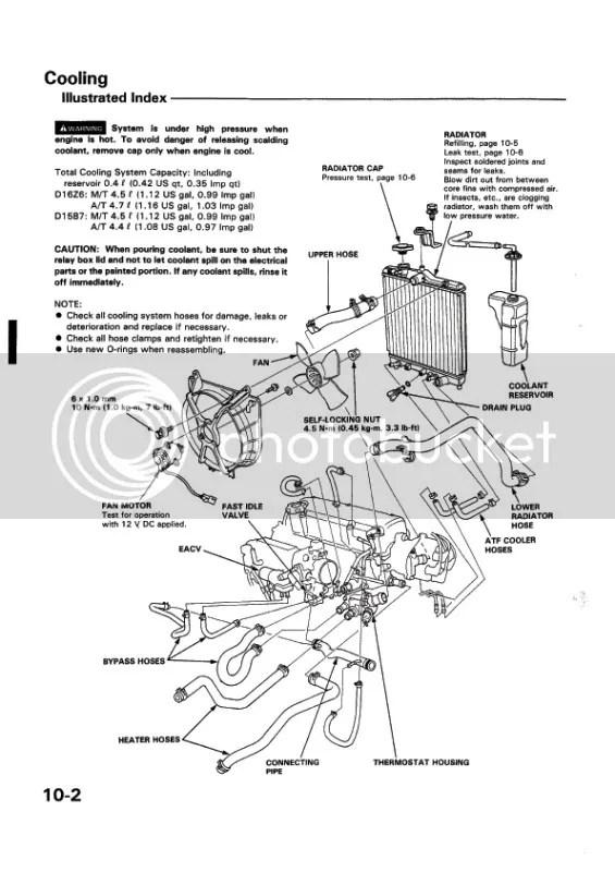 Honda Cr250r Wiring Diagram Honda Sensors Diagram Wiring