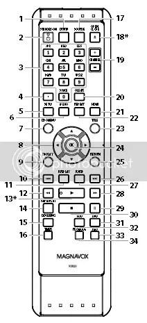 Magnavox 557, 537, 535, 533, 515, 513, 2160A, 2160, 2080