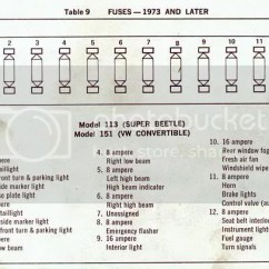 Vw Beetle Wiring Diagram 1966 How The Eye Works 1968 Fuse Box Data 1962 Detailed For 2002