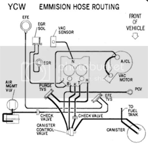 chevy 350 motor diagram car tuning