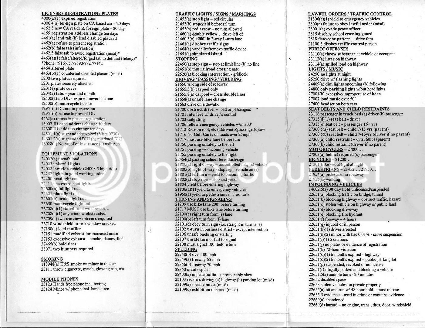Cvc Cheat Sheets