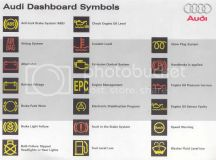 Audi A4 (2003) dashboard Sign - Audi Forum - Audi Forums ...