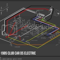 1994 36v Club Car Wiring Diagram Fossil Fuel Power Plant 1980 1985 Ds Electric