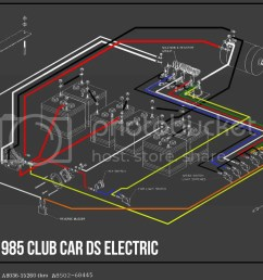 1980 1985 club car ds electric wiring diagram 1989 club car wiring diagram hey guys  [ 1024 x 776 Pixel ]