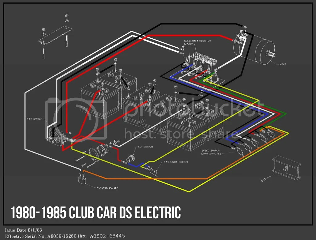 36v club car wiring diagram 98 dodge durango stereo 1980 1985 ds electric