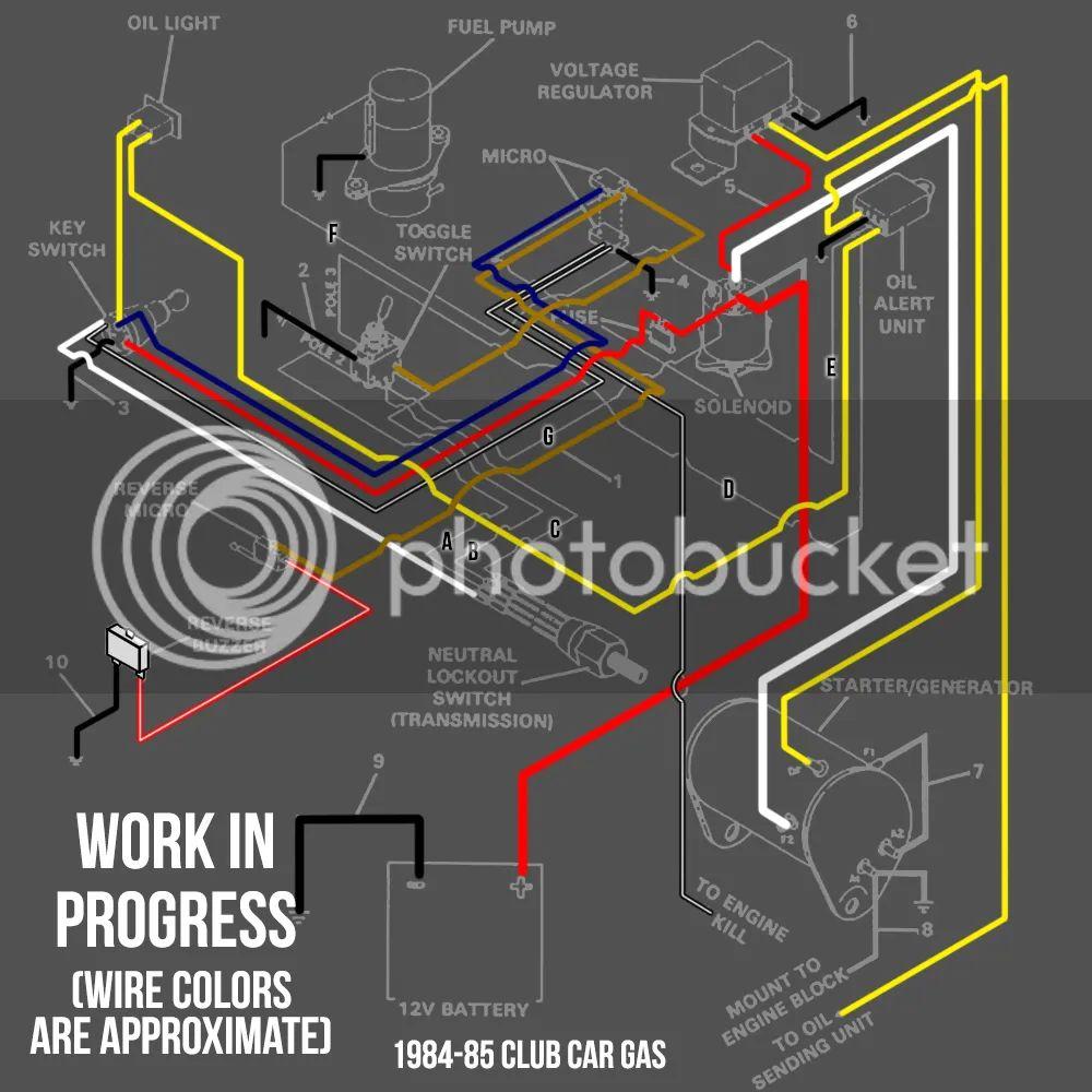 95 town car wiring diagram