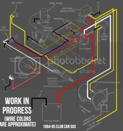 club car solenoid wiring diagram wiring diagram for you85 club car 36 volt solenoid diagram wiring [ 1000 x 1000 Pixel ]