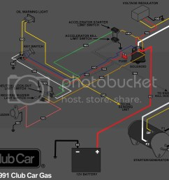 club car manual wire diagrams wiring diagram post club car manual wire diagrams [ 1024 x 859 Pixel ]