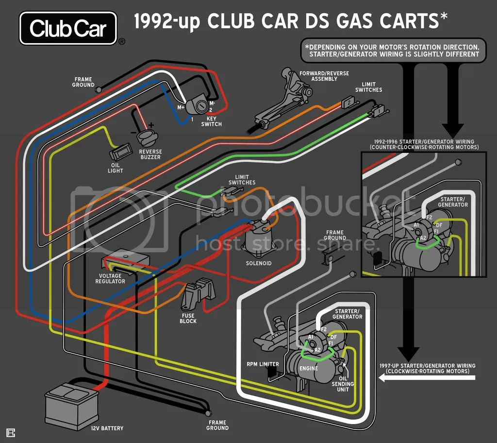 Wiring Diagram Club Car Precedent Wiring Diagrams Gas Club Car Wiring