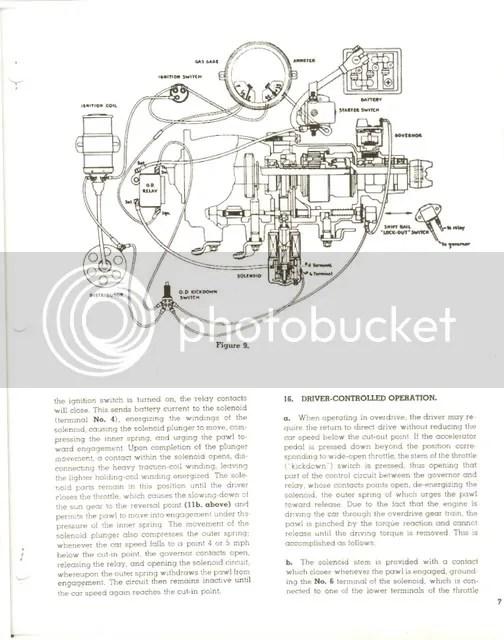 Borg Warner Overdrive Wiring Diagram Borg Warner 3 Speed