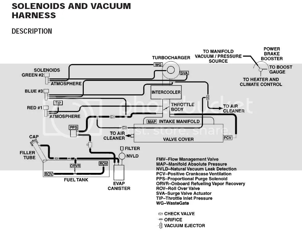 Anyone with a vacuum chart and wiring diagram