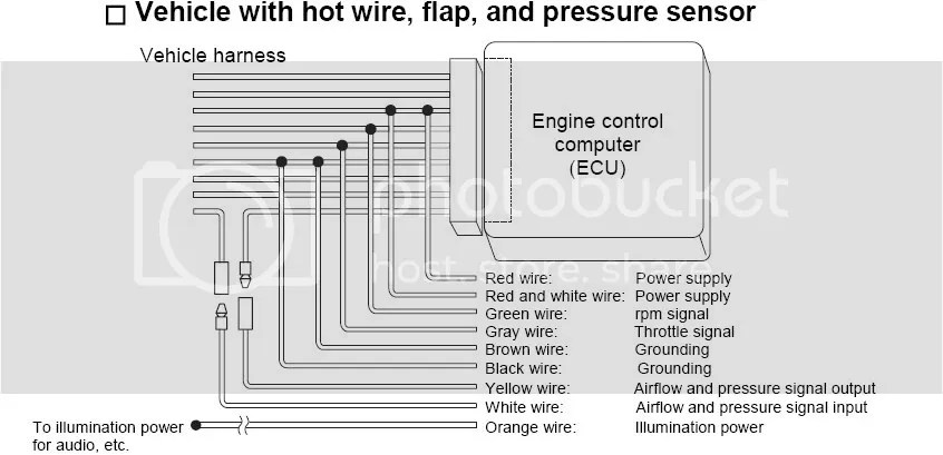 wiringdiagram safc wiring diagram efcaviation com apexi safc wiring diagram at gsmx.co