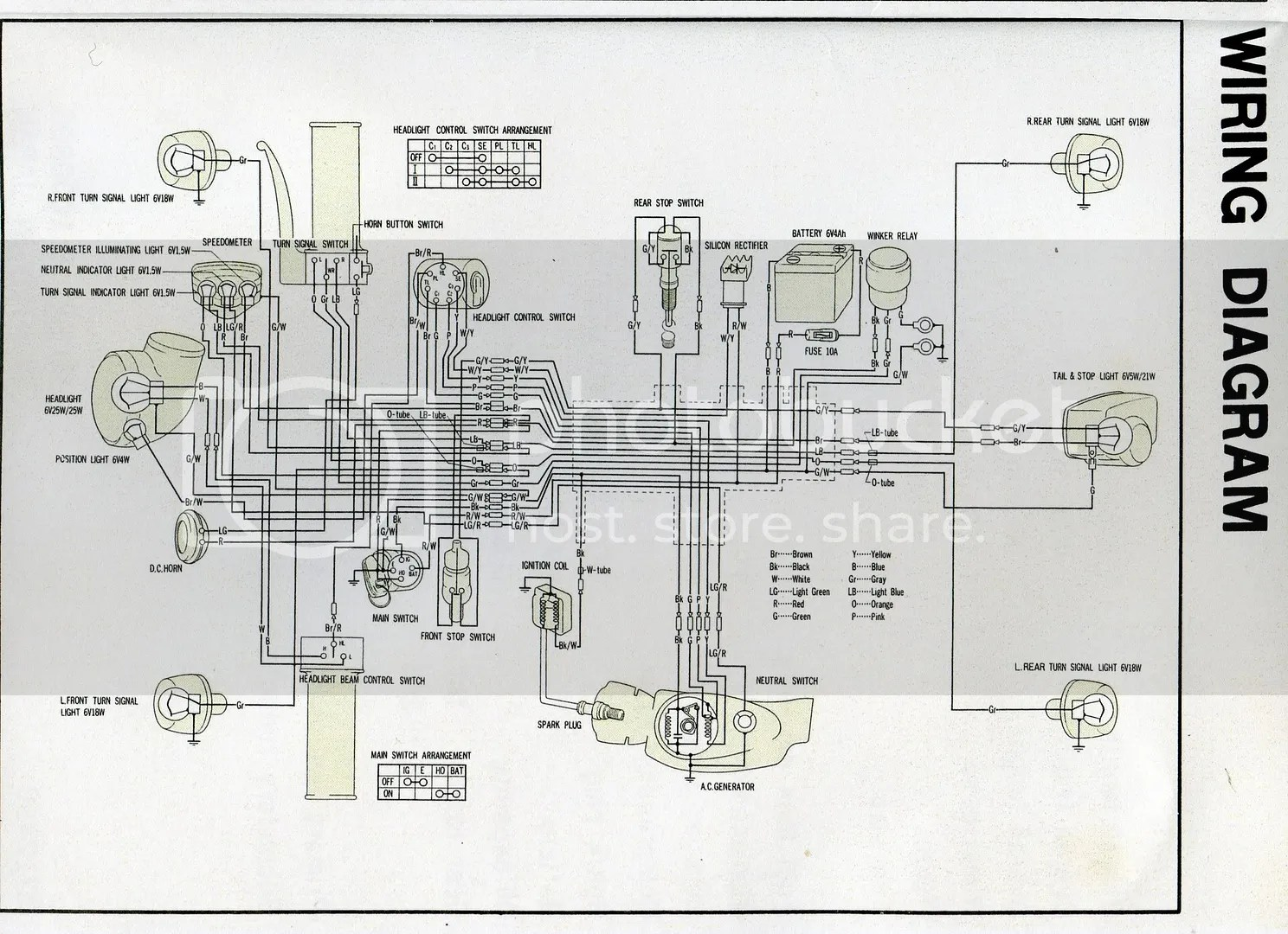 Honda Pport Parts Diagram, Honda, Free Engine Image For