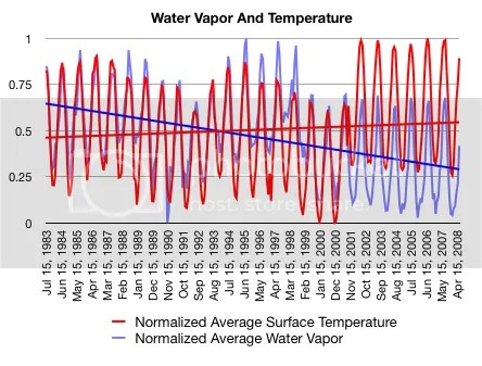 NSIDC's Walt Meier responds to Willis | Watts Up With That?
