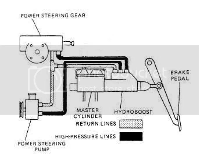 86 Chevy 454 Truck Wiring Diagram