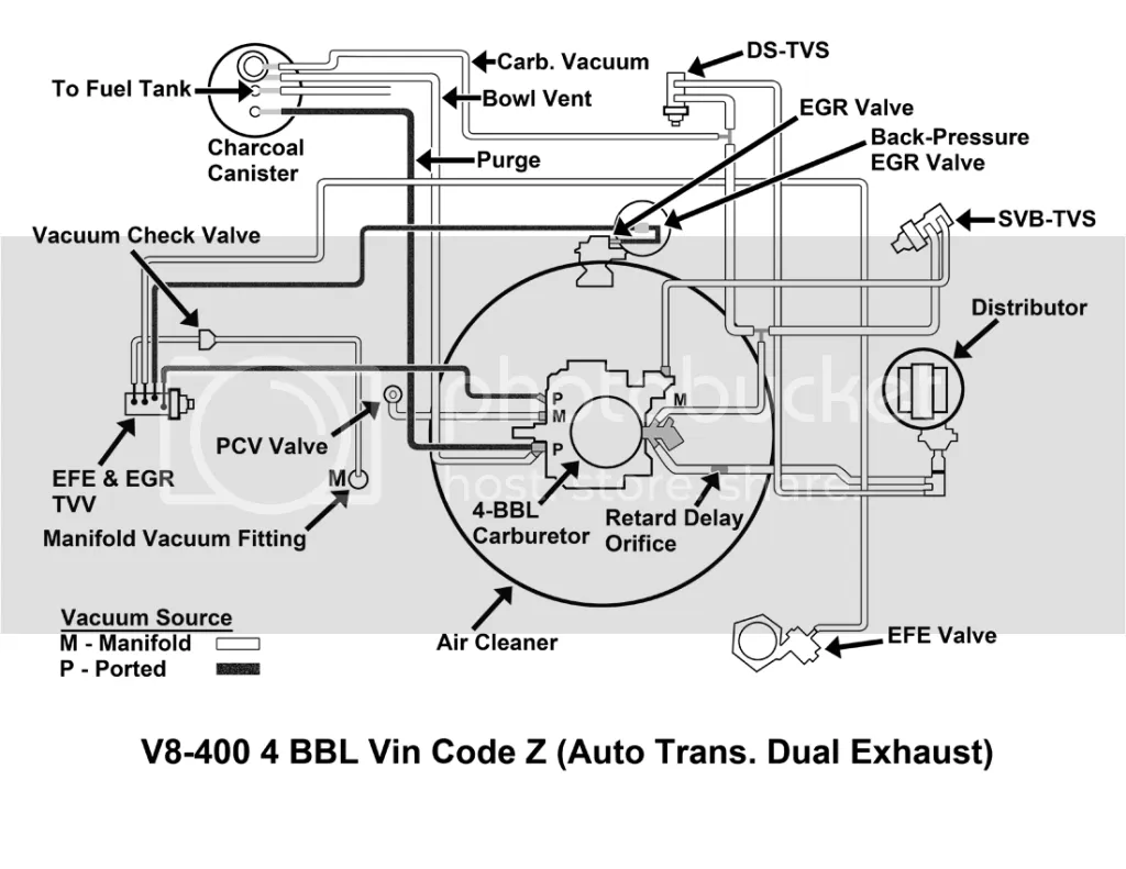 Vacuum Hose Routing Diagram Further 1978 Pontiac 400