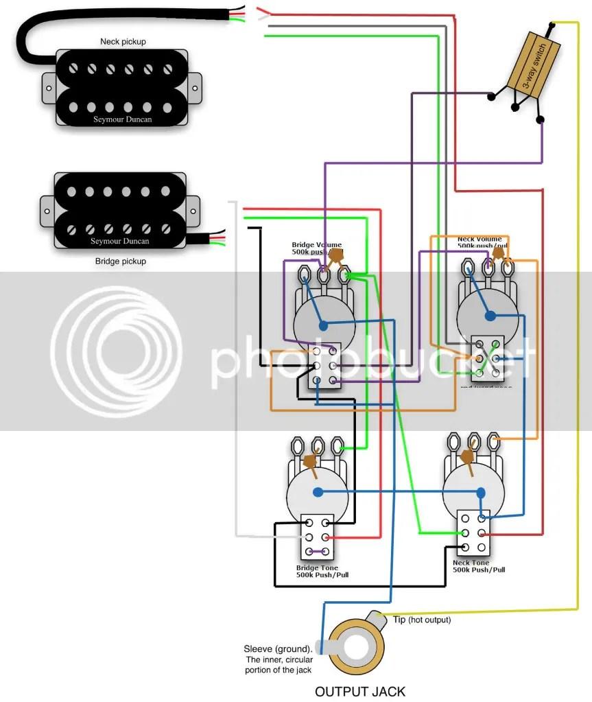 Jimmy Page Schematic Best Secret Wiring Diagram Harness Pickguard Elsavadorla Jeff Beck Robert Plant