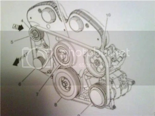 Cadillac Deville Serpentine Belt Diagram Car Tuning