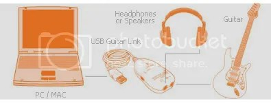 USB Guitar Link