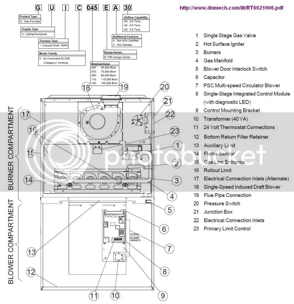 amana hvac wiring diagram goodman ar24 1 wiring diagram 29 wiring Amana Guac07ax30 Furnace Wiring Diagram 2001 amana heater diagram wiring diagram electrical amana ac heat wall unit amana furnace control panel error