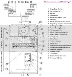 amana heater diagram wiring diagram electrical amana ac heat wall unit amana furnace control panel error [ 990 x 1023 Pixel ]