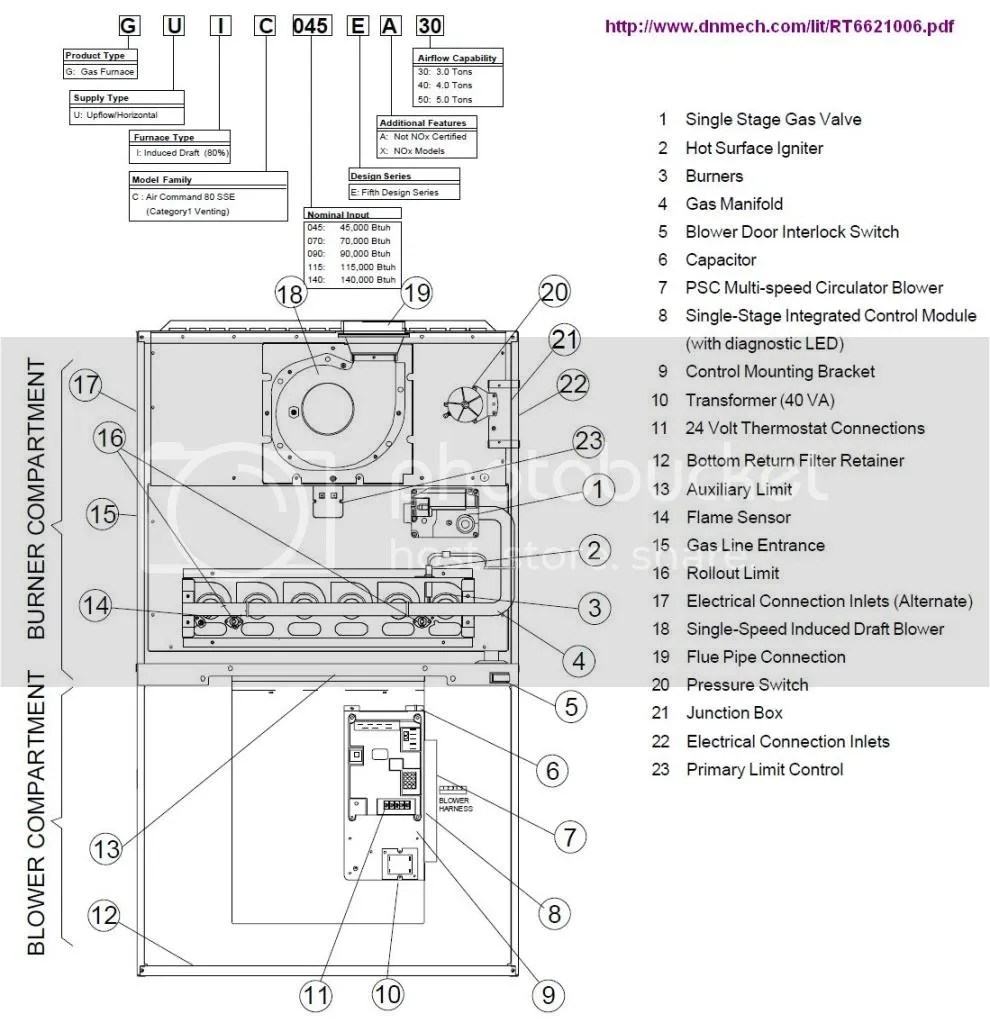 medium resolution of amana heater diagram wiring diagram electrical amana ac heat wall unit amana furnace control panel error