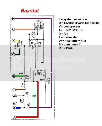 Need help wiring a thermostat for a Trane system