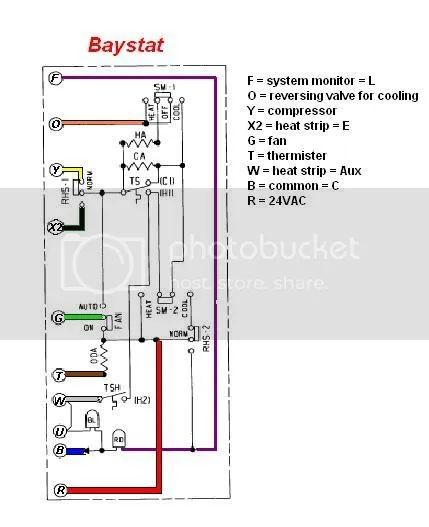 wiring hvac thermostat color codes