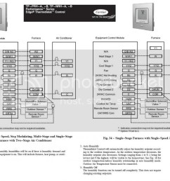 help installing a aprilaire 600 humidifier on carrier infity w edge carrier thermidistat wiring diagram carrier [ 1024 x 797 Pixel ]