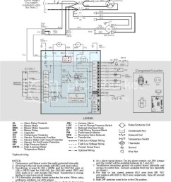 ground source heat pump wiring diagram simple wiring schema ground source heat pump problems ground source heat pump wiring diagram [ 781 x 1024 Pixel ]