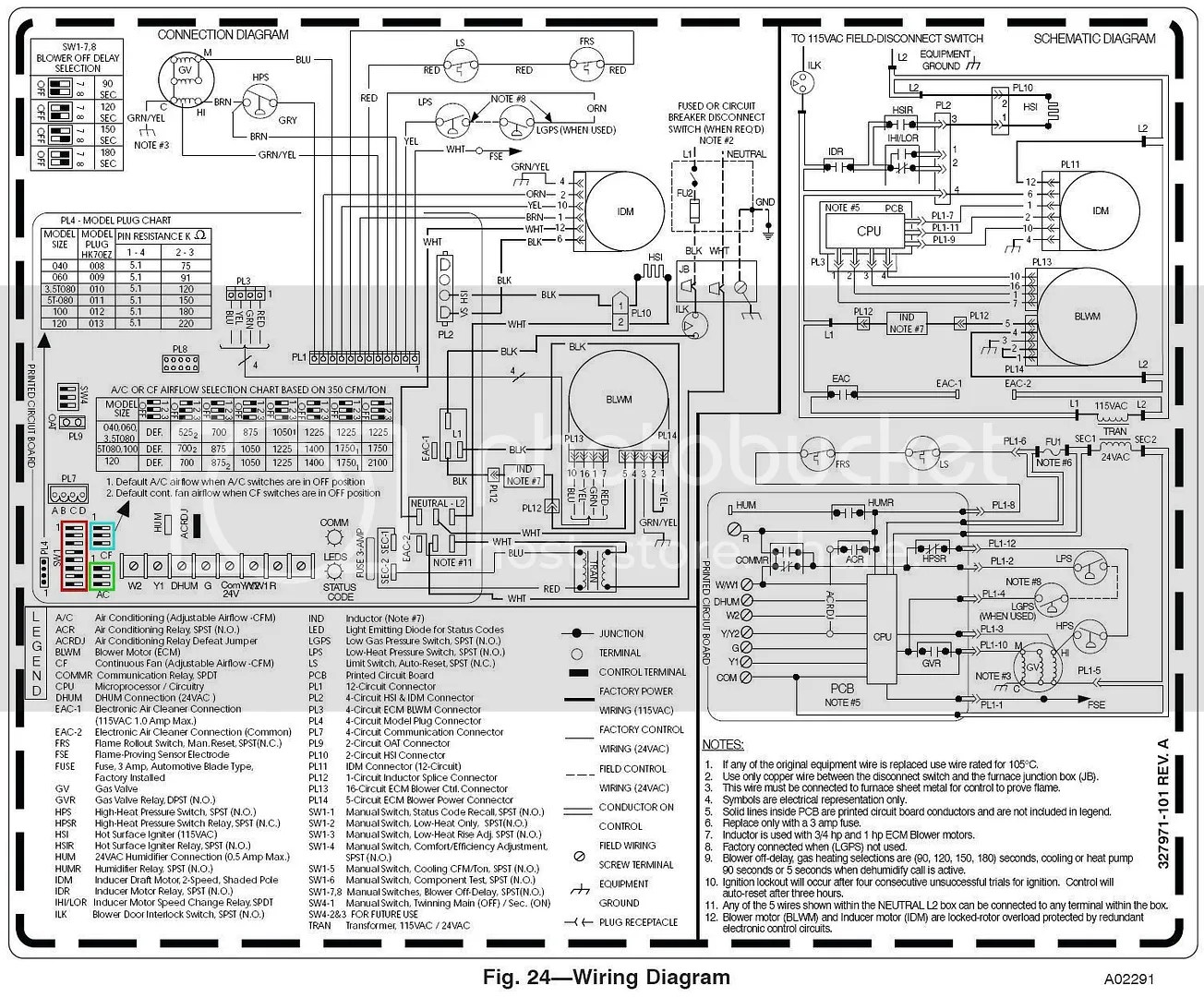 Carrier 58MVP diagram_zpsmgaigigg?resize=665%2C551 ge ecm x13 motor wiring diagram wiring diagram ge ecm motor wiring diagram at panicattacktreatment.co