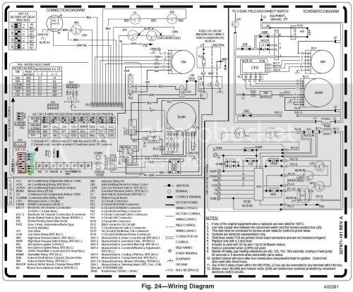 small resolution of ecm motor wiring diagram for hvac wiring diagram third level carrier ecm motor wiring diagram
