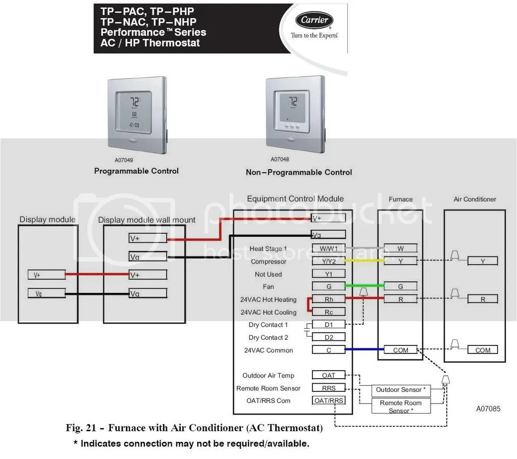 Carrier Infinity System Thermostat Wiring Diagram