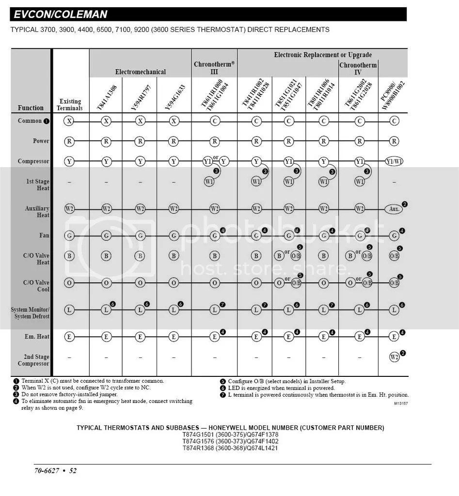 hight resolution of old honeywell thermostat wiring diagram additionally honeywell