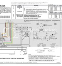 a 200 panel wiring diagram free download [ 1024 x 871 Pixel ]