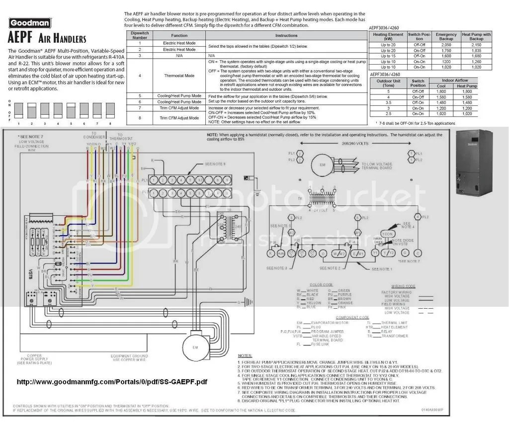 heat pump wiring diagram goodman mitsubishi shogun radio 85 corvette tachometer harness diagrams get