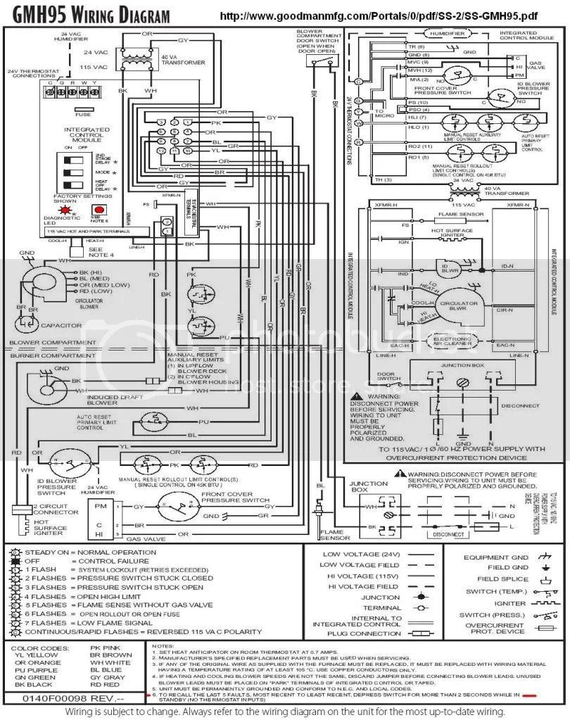 hight resolution of goodman furnace circuit board