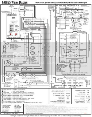 Goodman furnace Circuit board???  DoItYourself